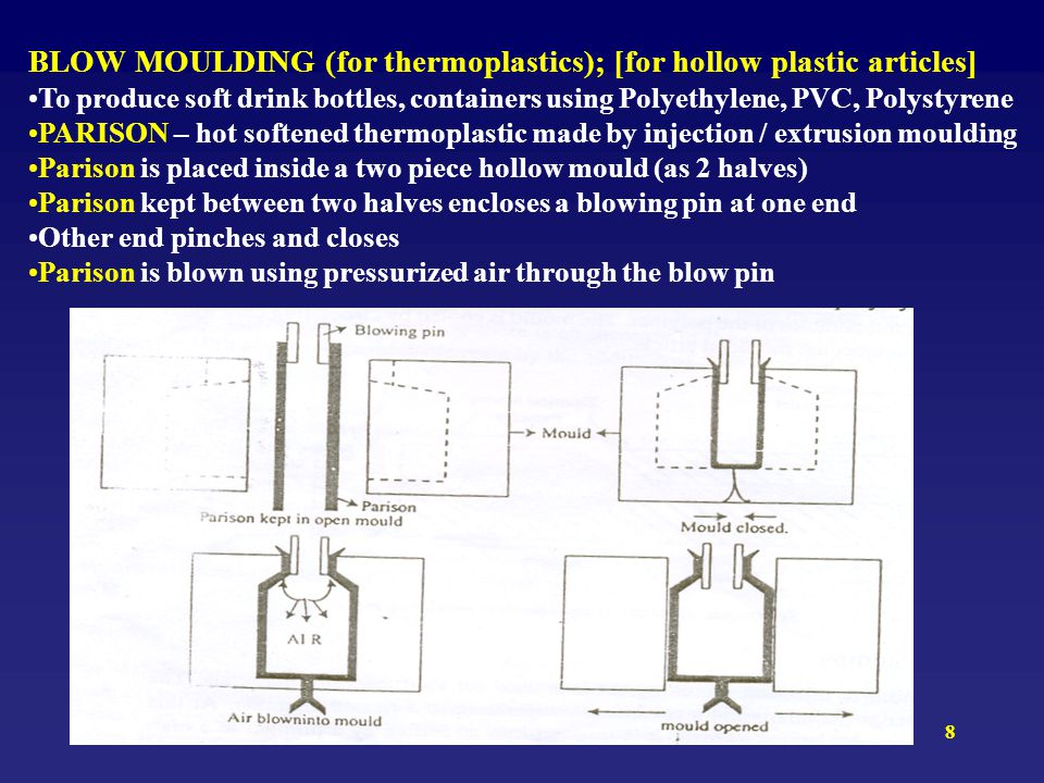 BLOW MOULDING (for thermoplastics); [for hollow plastic articles]